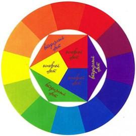 Сочетание цветов при работе над фотокнигой. Марафон — день №2