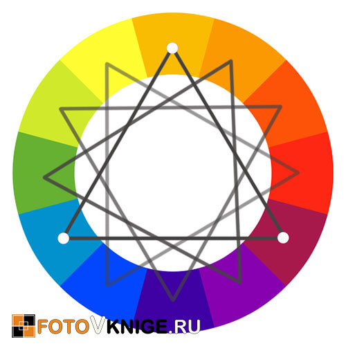 Как подобрать цвета при создании фототниги