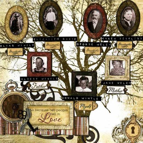 Фотокниги и семейное древо
