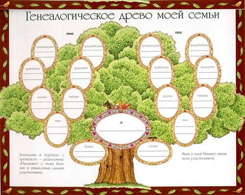 Традиционное семейное древо